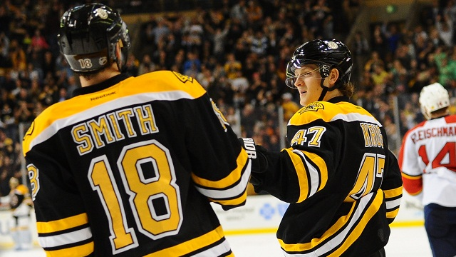 http://www.rantsports.com/nhl/files/2014/07/Boston-Bruins-Need-to-Resign-Torey-Krug-and-Reilly-Smith.jpg